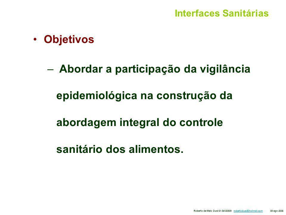 Número de doentes por faixa etária nos surtos de DTA, Brasil, 1999 – 2005* Fonte: COVEH/CGDT/DEVEP/SVS/MS *Dados sujeitos a alterações