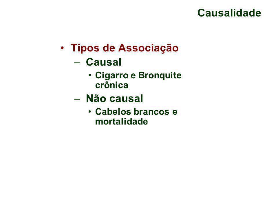 Causalidade Tipos de Associação – Causal Cigarro e Bronquite crônica – Não causal Cabelos brancos e mortalidade