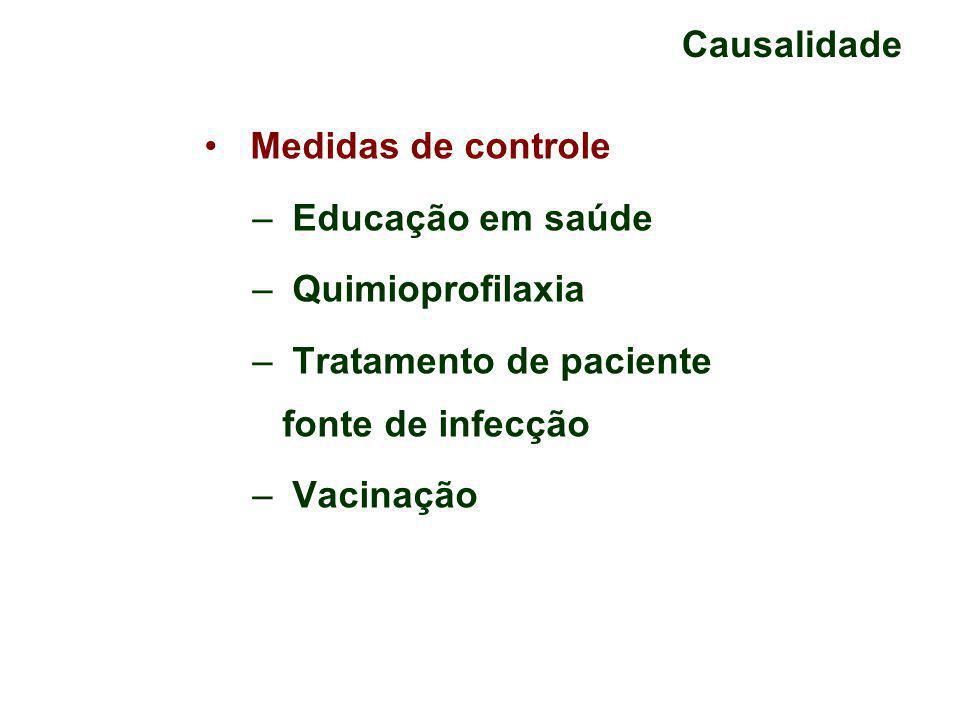 Causalidade Medidas de controle – Educação em saúde – Quimioprofilaxia – Tratamento de paciente fonte de infecção – Vacinação