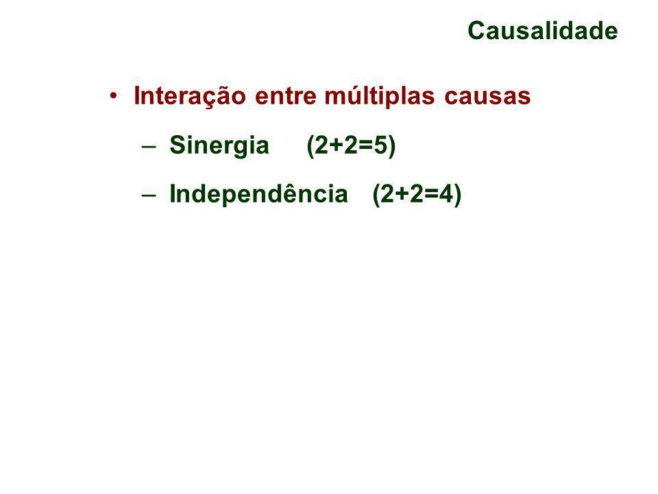 Causalidade Interação entre múltiplas causas – Sinergia (2+2=5) – Independência (2+2=4)