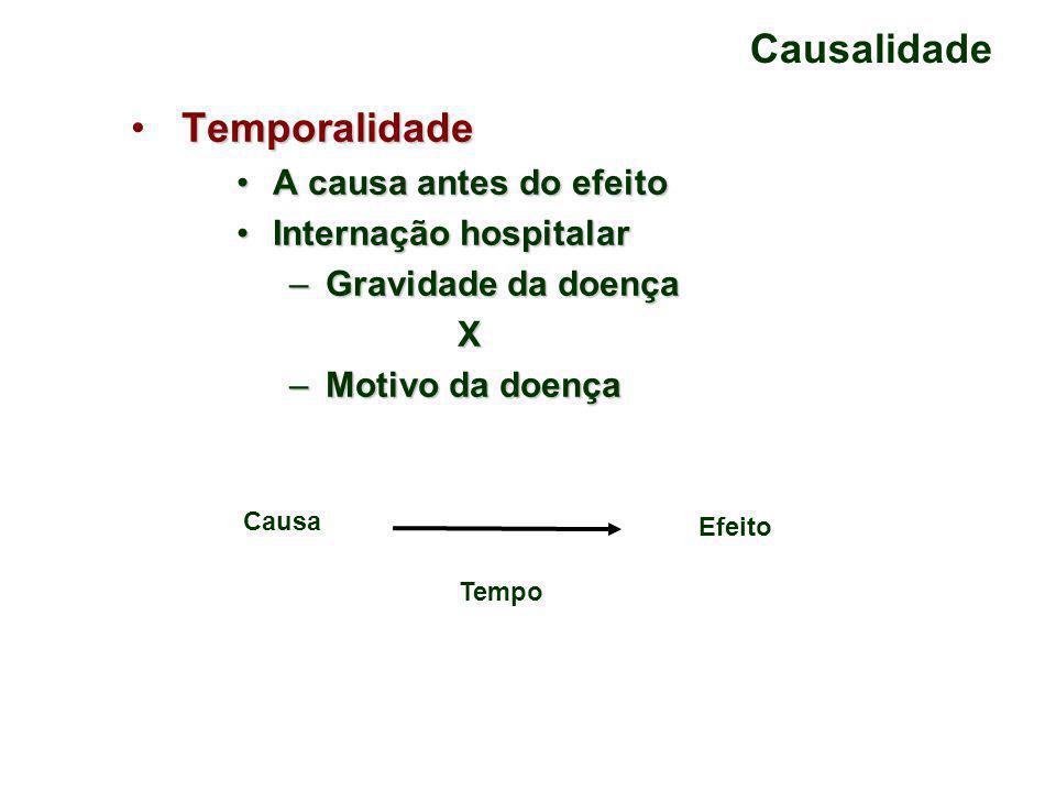 Causalidade Temporalidade A causa antes do efeito A causa antes do efeito Internação hospitalar Internação hospitalar – Gravidade da doença X – Motivo da doença Causa Efeito Tempo