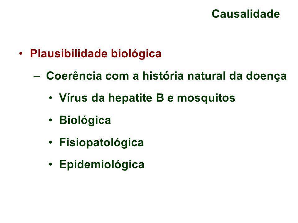 Causalidade Plausibilidade biológica – Coerência com a história natural da doença Vírus da hepatite B e mosquitos Biológica Fisiopatológica Epidemiológica