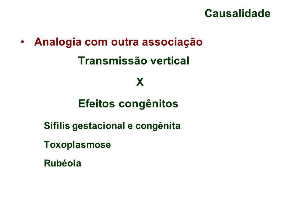 Causalidade Analogia com outra associação Transmissão vertical X Efeitos congênitos Sífilis gestacional e congênita Toxoplasmose Rubéola