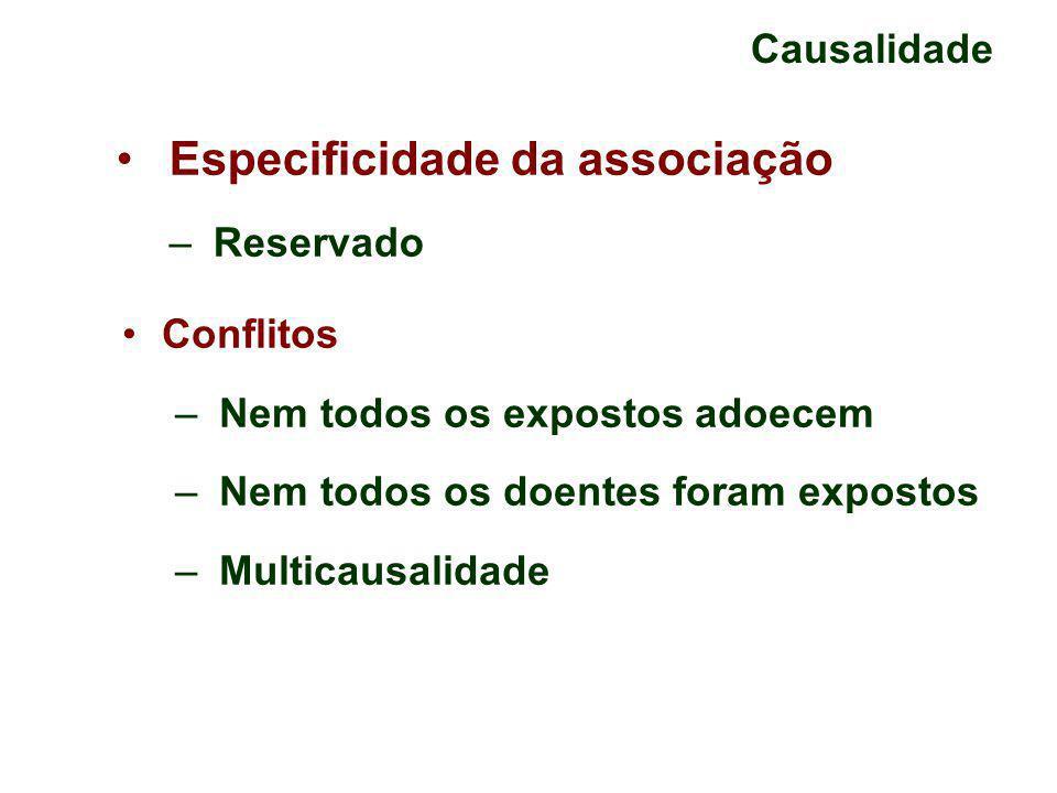 Causalidade Especificidade da associação – Reservado Conflitos – Nem todos os expostos adoecem – Nem todos os doentes foram expostos – Multicausalidade