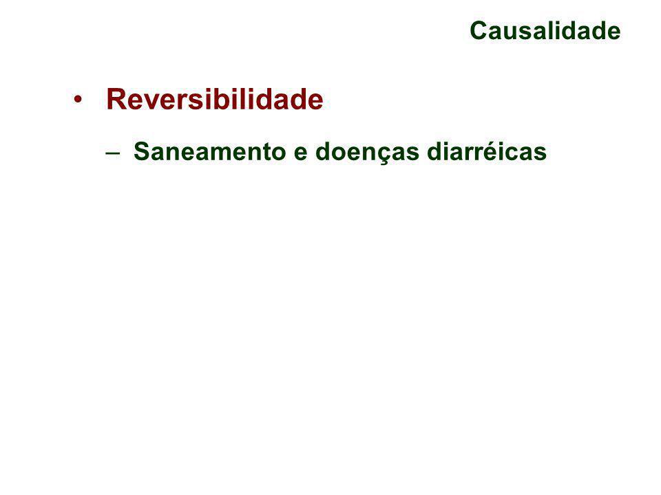 Causalidade Reversibilidade – Saneamento e doenças diarréicas