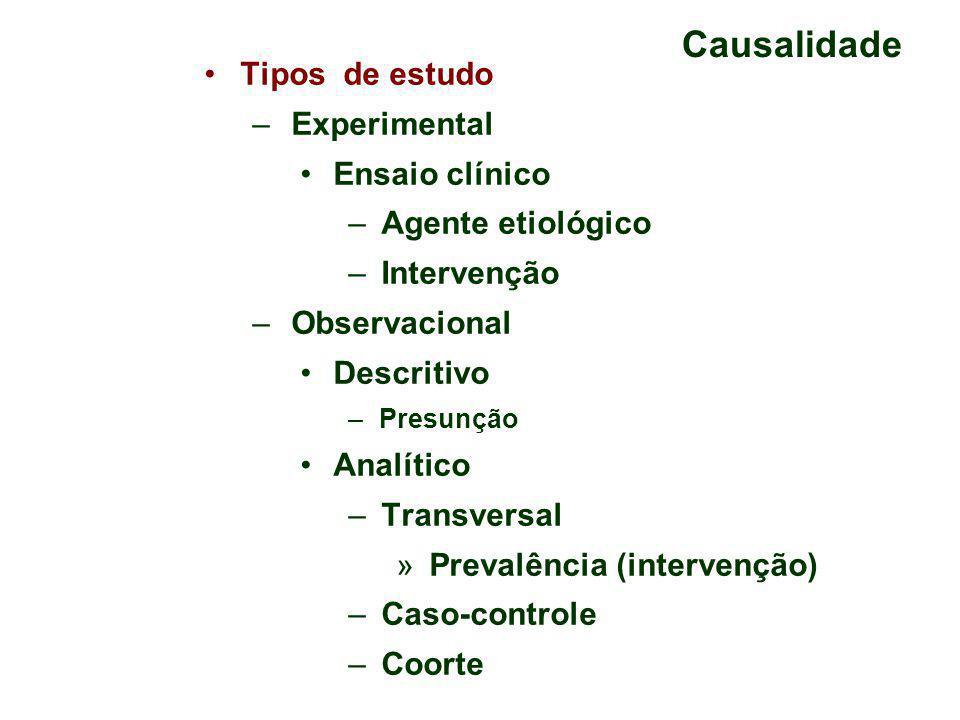 Causalidade Tipos de estudo – Experimental Ensaio clínico – Agente etiológico – Intervenção – Observacional Descritivo – Presunção Analítico – Transversal » Prevalência (intervenção) – Caso-controle – Coorte