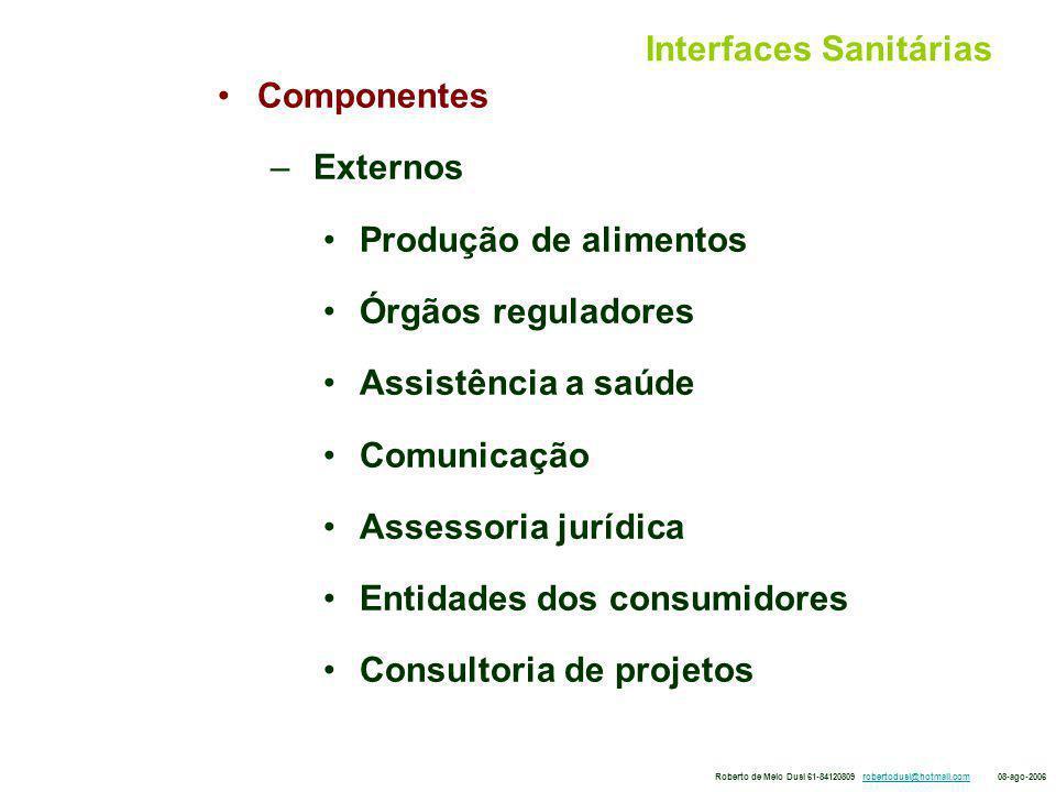 Interfaces Sanitárias Construção de indicadores e bases de dados – Modelo de força motriz Corvalan – Geoprocessamento Roberto de Melo Dusi 61-84120809 robertodusi@hotmail.com 08-ago-2006robertodusi@hotmail.com