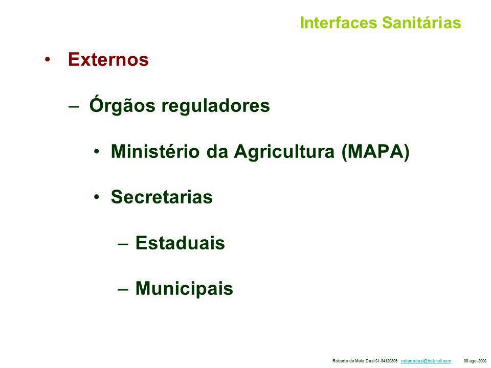 Surtos de DTA por agente etiológico, Brasil, 1999 – 2005*