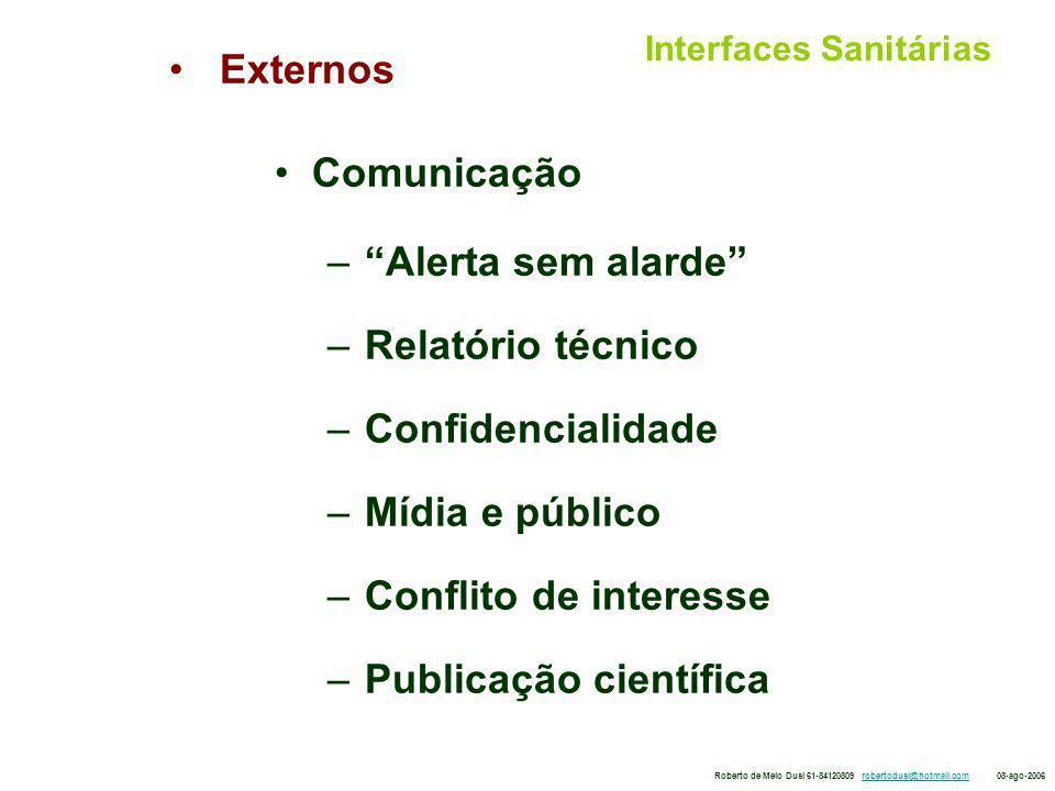 Contato Roberto de Melo Dusi – robertodusi@hotmail.com – 61 – 8412.0809 – Secretaria de Saúde do Distrito Federal SIA Trecho 1 Lote 1750 Bloco E 3o andar 61 – 3403.2428