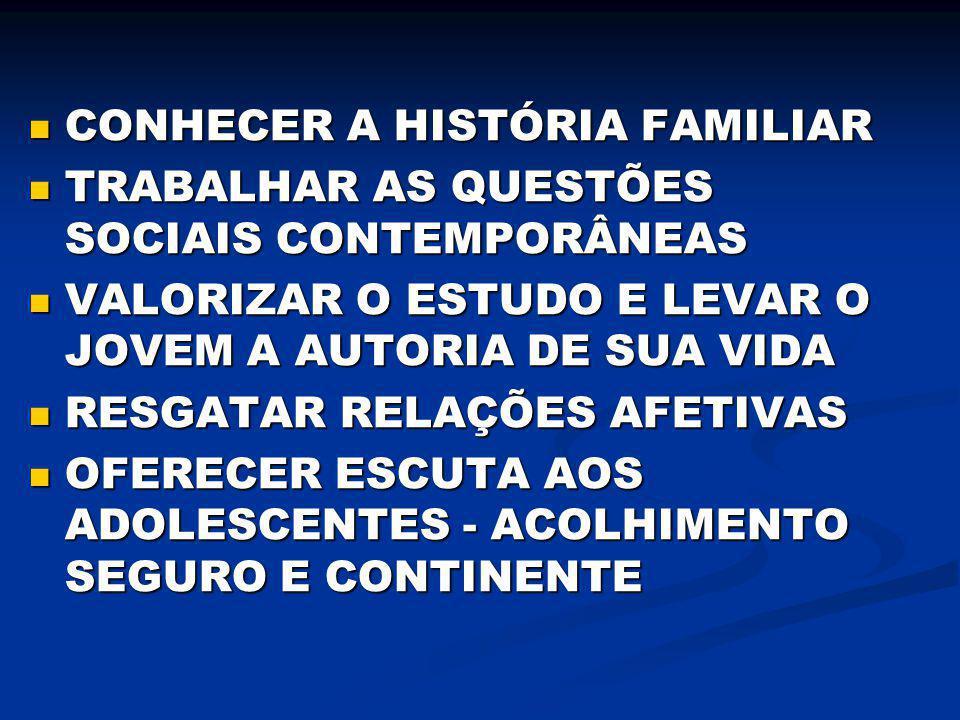 CONHECER A HISTÓRIA FAMILIAR CONHECER A HISTÓRIA FAMILIAR TRABALHAR AS QUESTÕES SOCIAIS CONTEMPORÂNEAS TRABALHAR AS QUESTÕES SOCIAIS CONTEMPORÂNEAS VA