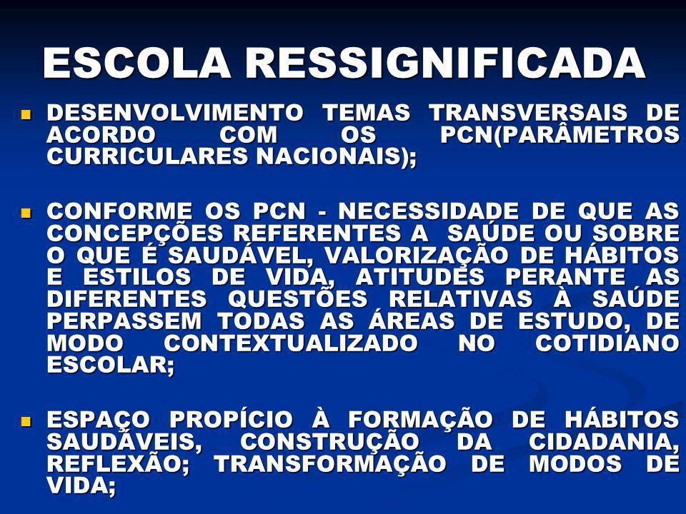 ESCOLA RESSIGNIFICADA DESENVOLVIMENTO TEMAS TRANSVERSAIS DE ACORDO COM OS PCN(PARÂMETROS CURRICULARES NACIONAIS); DESENVOLVIMENTO TEMAS TRANSVERSAIS D