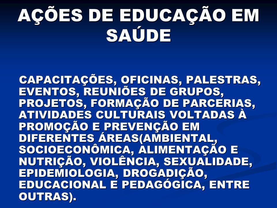 AÇÕES DE EDUCAÇÃO EM SAÚDE CAPACITAÇÕES, OFICINAS, PALESTRAS, EVENTOS, REUNIÕES DE GRUPOS, PROJETOS, FORMAÇÃO DE PARCERIAS, ATIVIDADES CULTURAIS VOLTA