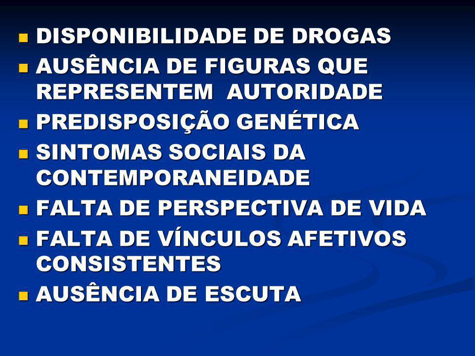 DISPONIBILIDADE DE DROGAS DISPONIBILIDADE DE DROGAS AUSÊNCIA DE FIGURAS QUE REPRESENTEM AUTORIDADE AUSÊNCIA DE FIGURAS QUE REPRESENTEM AUTORIDADE PRED