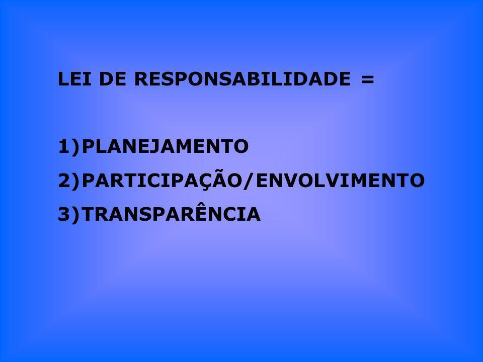 LEI DE RESPONSABILIDADE = 1)PLANEJAMENTO 2)PARTICIPAÇÃO/ENVOLVIMENTO 3)TRANSPARÊNCIA