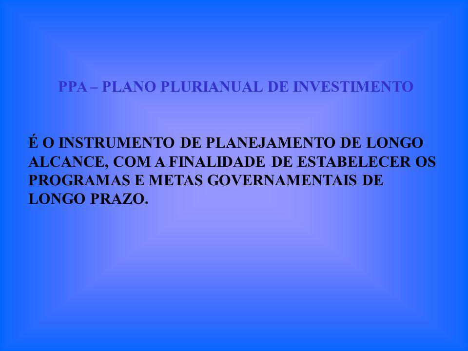 LDO – LEI DE DIRETRIZES ORÇAMENTÁRIAS É O INSTRUMENTO DE PLANEJAMENTO INOVADOR, TRAZIDO PARA DAR MAIS TRANSPARÊNCIA AO PROCESSO ORÇAMENTÁRIO, E EM ESPECIAL, TORNAR POSSÍVEL A PARTICIPAÇÃO CONCRETA DO PLANEJAMENTO NA CONDUÇÃO DAS FINANÇAS PÚBLICAS.