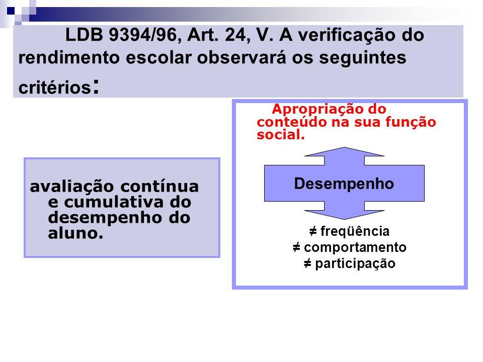 Desempenho LDB 9394/96, Art. 24, V. A verificação do rendimento escolar observará os seguintes critérios : avaliação contínua e cumulativa do desempen