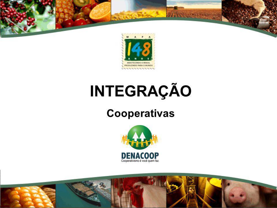 MUNDO DE DESAFIOS E OPORTUNIDADES Elevação do consumo de alimentos Grande influência de organismos internacionais Regulação do comércio internacional Ampliação das fronteiras de comércio Integração das cadeias produtivas