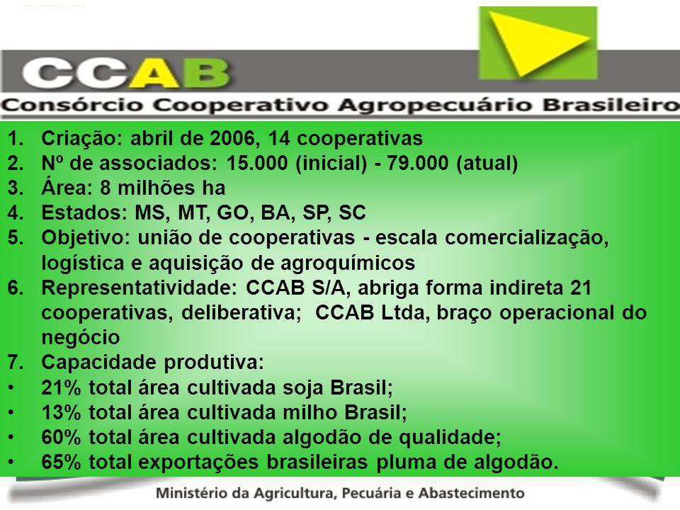 1.Criação: abril de 2006, 14 cooperativas 2.Nº de associados: 15.000 (inicial) - 79.000 (atual) 3.Área: 8 milhões ha 4.Estados: MS, MT, GO, BA, SP, SC