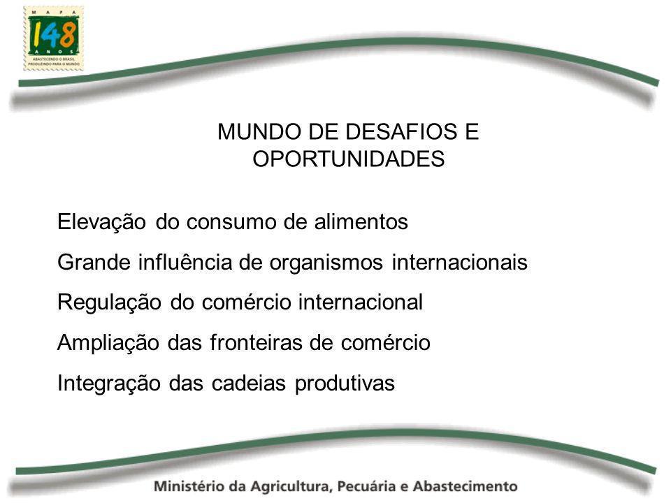 MUNDO DE DESAFIOS E OPORTUNIDADES Elevação do consumo de alimentos Grande influência de organismos internacionais Regulação do comércio internacional