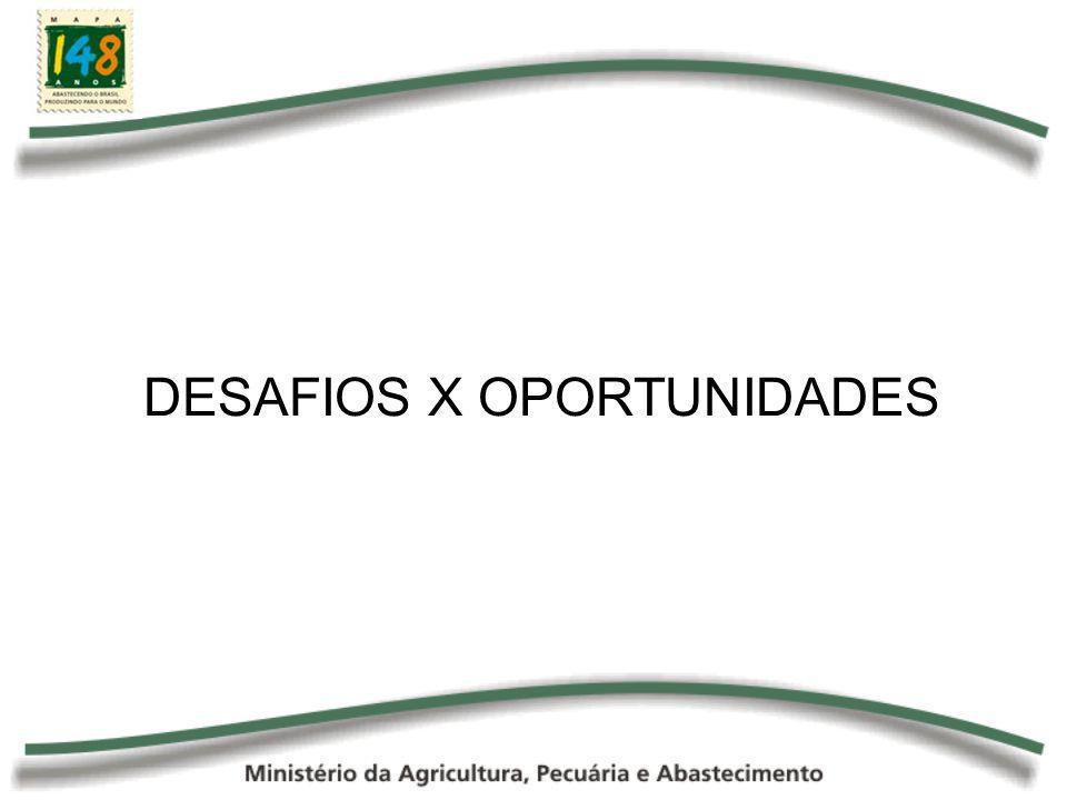 Ministério da Agricultura, Pecuária e Abastecimento Secretaria de Desenvolvimento Agropecuário e Cooperativismo Departamento de Cooperativismo e Associativismo Rural Fone: (61) 3218-3272 E-mail: denacoop@agricultura.gov.br ana.belisario@agricultura.gov.br