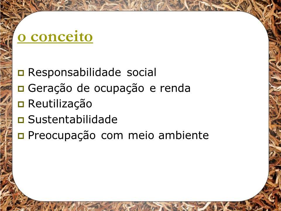 o conceito Responsabilidade social Geração de ocupação e renda Reutilização Sustentabilidade Preocupação com meio ambiente