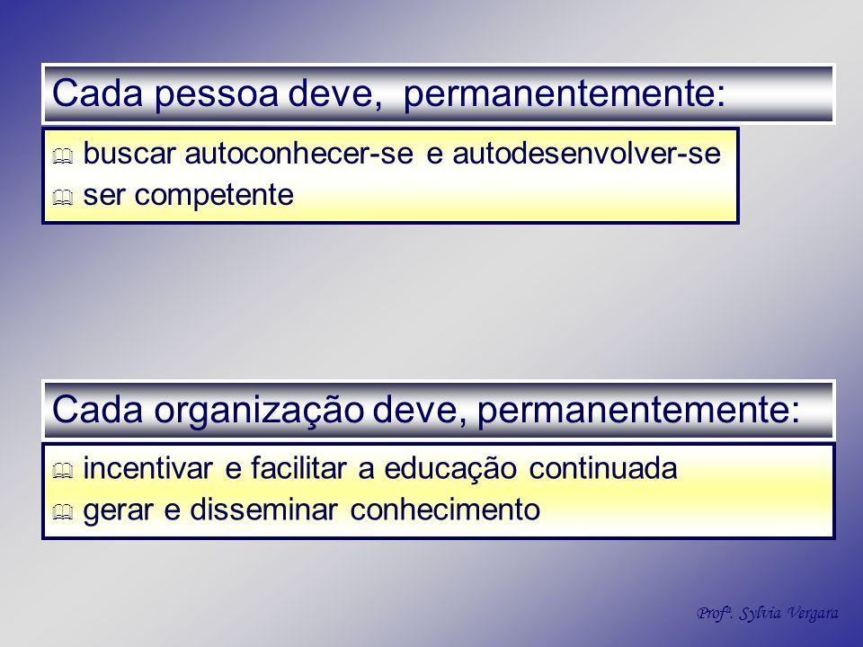Cada pessoa deve, permanentemente: buscar autoconhecer-se e autodesenvolver-se ser competente Cada organização deve, permanentemente: incentivar e fac
