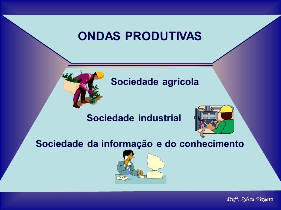 Sociedade da informação e do conhecimento ONDAS PRODUTIVAS Sociedade agrícola Sociedade industrial Profª. Sylvia Vergara