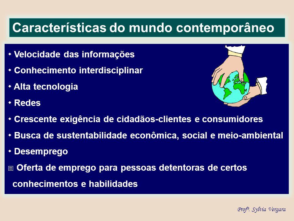 Características do mundo contemporâneo Velocidade das informações Conhecimento interdisciplinar Alta tecnologia Redes Crescente exigência de cidadãos-