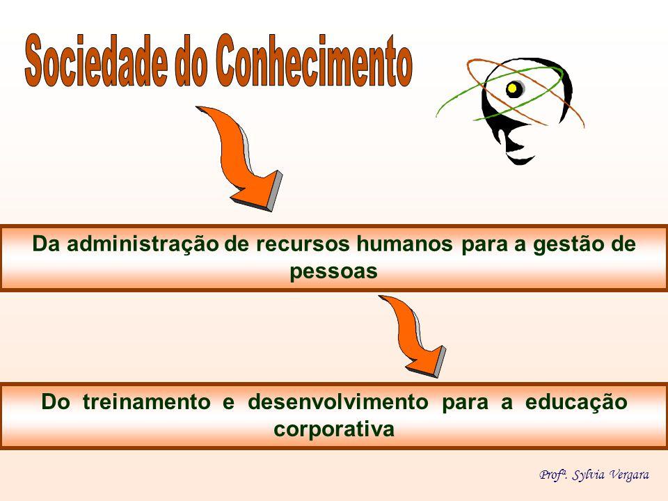 Da administração de recursos humanos para a gestão de pessoas Do treinamento e desenvolvimento para a educação corporativa Profª. Sylvia Vergara