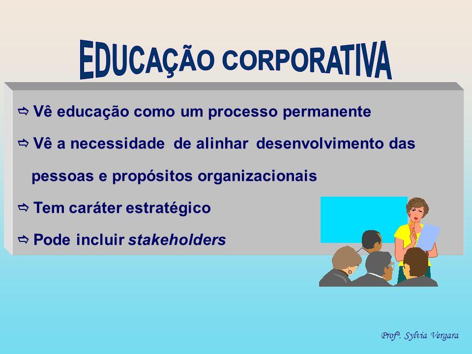 Vê educação como um processo permanente Vê a necessidade de alinhar desenvolvimento das pessoas e propósitos organizacionais Tem caráter estratégico P