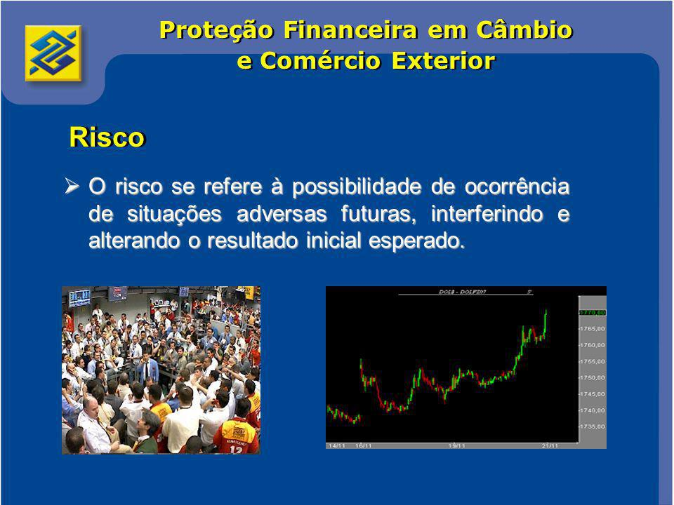Comércio Internacional 3 Proteção Financeira em Câmbio e Comércio Exterior O risco se refere à possibilidade de ocorrência de situações adversas futuras, interferindo e alterando o resultado inicial esperado.