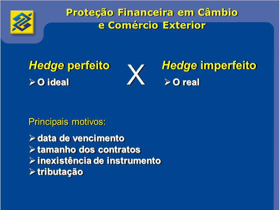 Comércio Internacional 7 Proteção Financeira em Câmbio e Comércio Exterior No Fechamento do Negócio No Fechamento do Negócio Na Produção de Bens e Serviços Na Produção de Bens e Serviços Na Remessa de Lucros e Dividendos Na Remessa de Lucros e Dividendos Na Contratação de um Financiamento/Empréstimo Na Contratação de um Financiamento/Empréstimo Necessidades de proteção