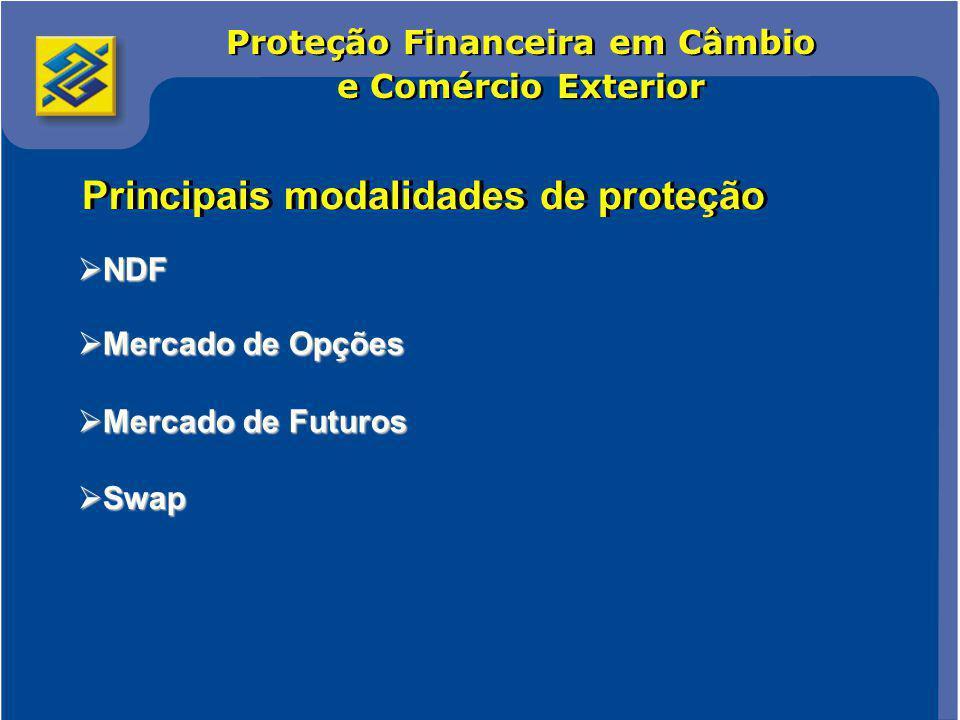 Comércio Internacional 8 Proteção Financeira em Câmbio e Comércio Exterior NDF NDF Mercado de Opções Mercado de Opções Mercado de Futuros Mercado de Futuros Swap Swap Principais modalidades de proteção