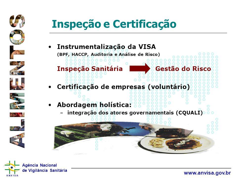 Agência Nacional de Vigilância Sanitária www.anvisa.gov.br Inspeção e Certificação Instrumentalização da VISA (BPF, HACCP, Auditoria e Análise de Risc