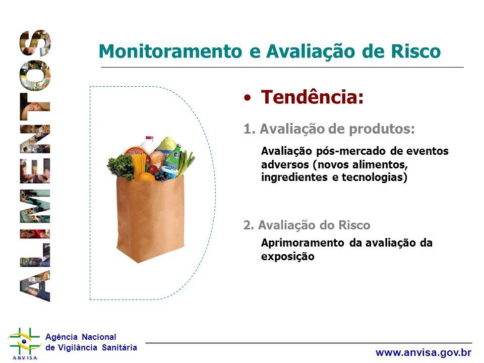 Agência Nacional de Vigilância Sanitária www.anvisa.gov.br Monitoramento e Avaliação de Risco Tendência: 1. Avaliação de produtos: Avaliação pós-merca