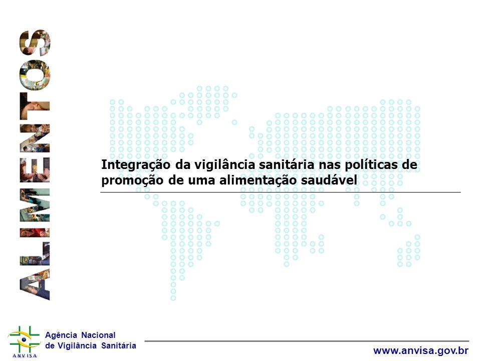 Agência Nacional de Vigilância Sanitária www.anvisa.gov.br Integração da vigilância sanitária nas políticas de promoção de uma alimentação saudável