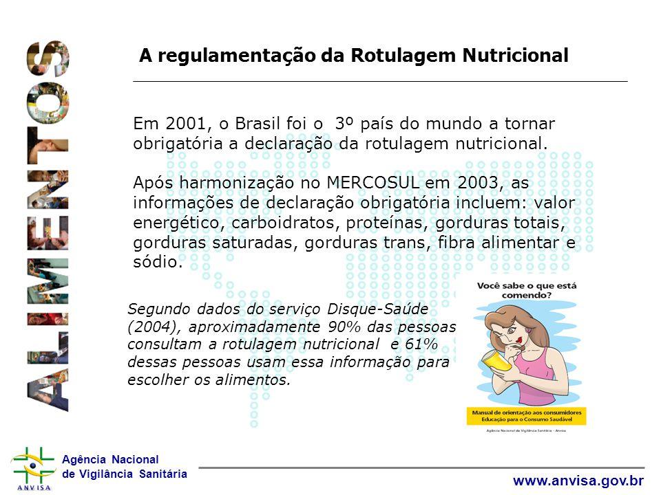 Agência Nacional de Vigilância Sanitária www.anvisa.gov.br A regulamentação da Rotulagem Nutricional Em 2001, o Brasil foi o 3º país do mundo a tornar