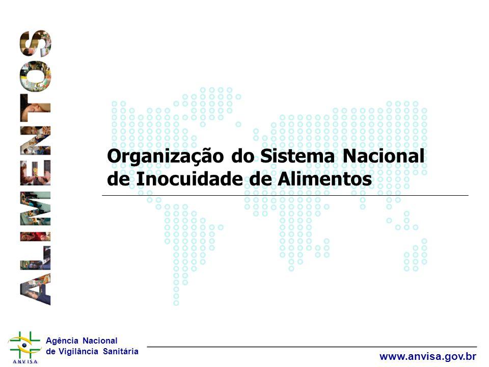 Agência Nacional de Vigilância Sanitária www.anvisa.gov.br Organização do Sistema Nacional de Inocuidade de Alimentos