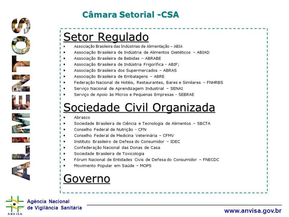 Agência Nacional de Vigilância Sanitária www.anvisa.gov.br Câmara Setorial -CSA Setor Regulado Associação Brasileira das Indústrias de Alimentação – A