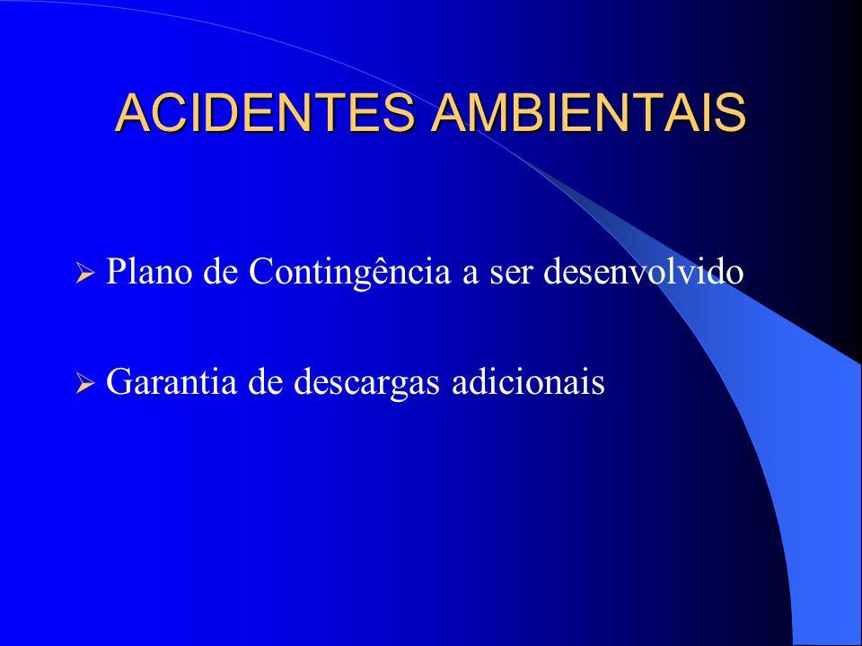 TRATAMENTO DE ESGOTO Municípios operados pela SABESP Metas 2005 – 50 % 2007 – 65 % 2010 – 95 %