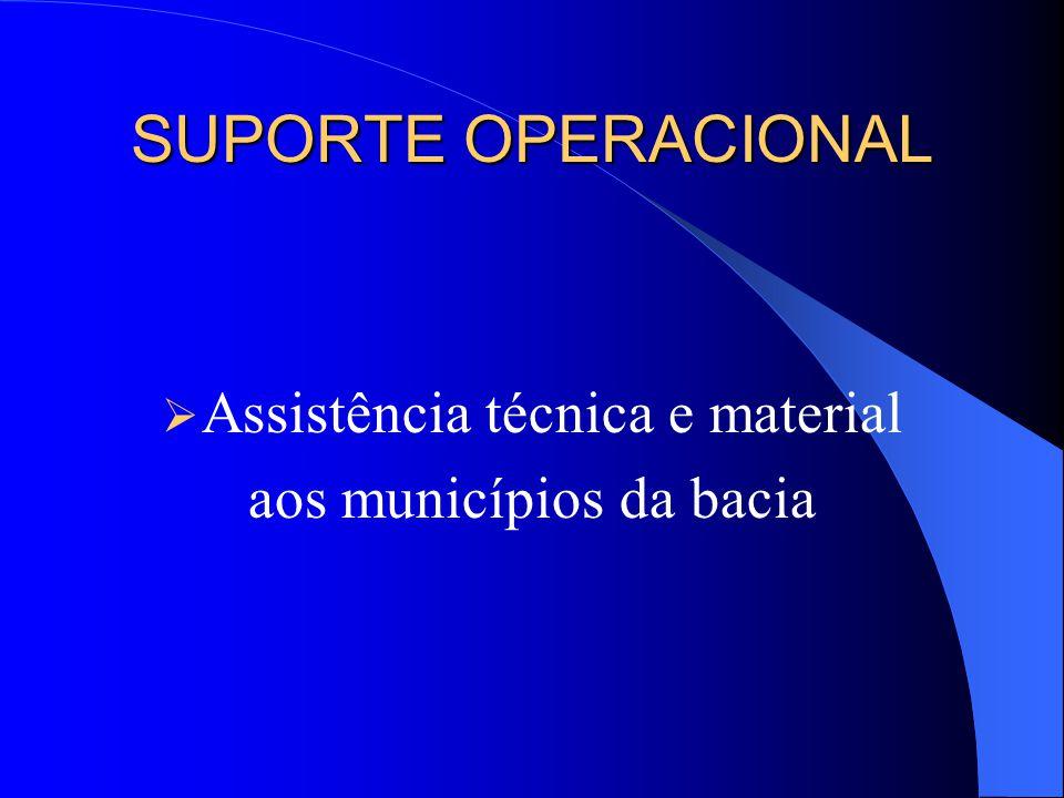 PROGRAMAS INSTITUCIONAIS CONTROLE DE PERDAS REUSO DE ÁGUAS USO RACIONAL EDUCAÇÃO AMBIENTAL