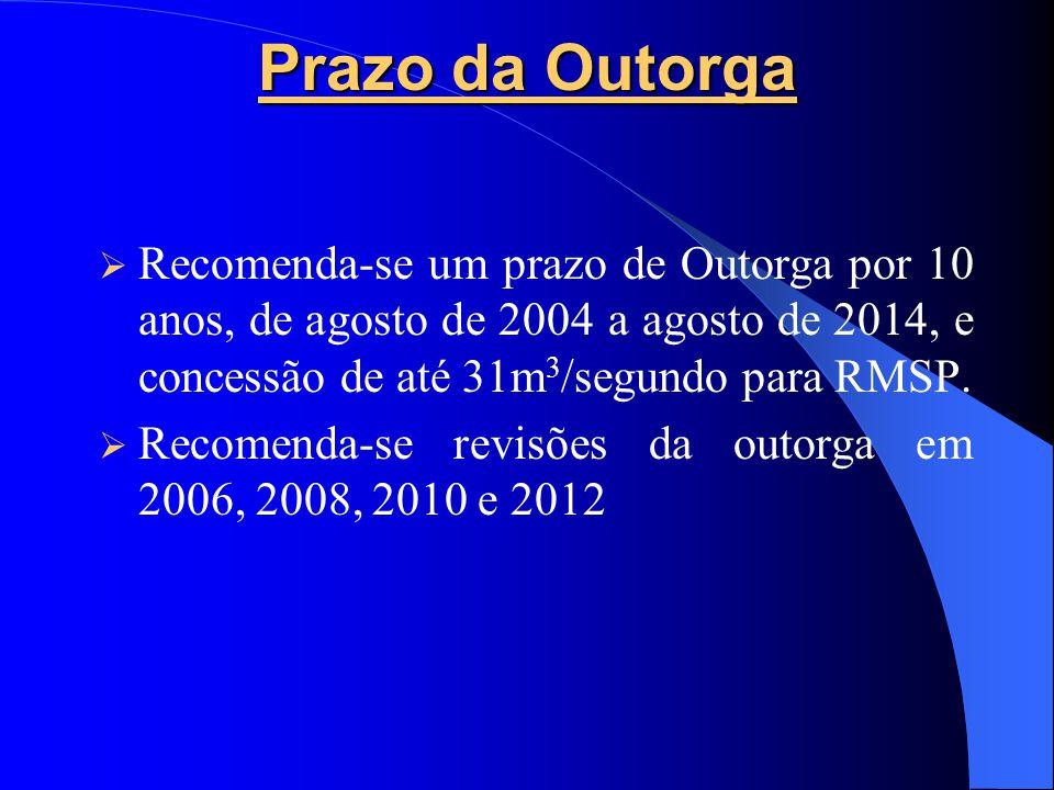 Prazo da Outorga Recomenda-se um prazo de Outorga por 10 anos, de agosto de 2004 a agosto de 2014, e concessão de até 31m 3 /segundo para RMSP.