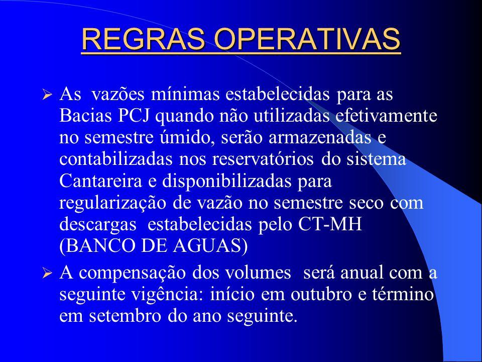 A não viabilização até 2006 de novas empreendimentos visando o aumento da disponibilidade hídrica nos rios Atibaia e Jaguari implicará a partir de 200