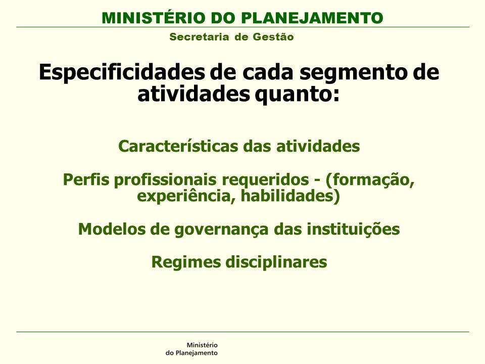 MINISTÉRIO DO PLANEJAMENTO Secretaria de Gestão Especificidades de cada segmento de atividades quanto: Características das atividades Perfis profissio
