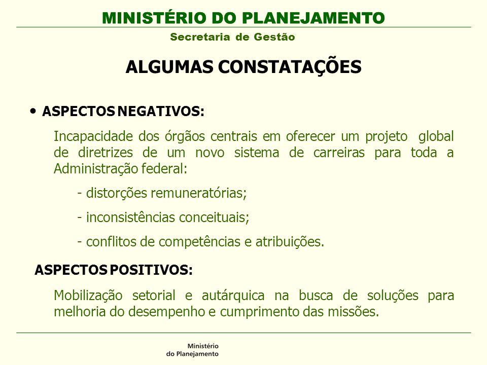 MINISTÉRIO DO PLANEJAMENTO Secretaria de Gestão MINISTÉRIO DO PLANEJAMENTO ALGUMAS CONSTATAÇÕES ASPECTOS NEGATIVOS: Incapacidade dos órgãos centrais e