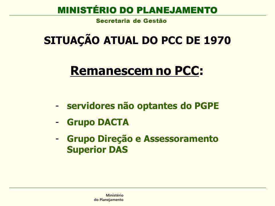 MINISTÉRIO DO PLANEJAMENTO Secretaria de Gestão MINISTÉRIO DO PLANEJAMENTO SITUAÇÃO ATUAL DO PCC DE 1970 -servidores não optantes do PGPE -Grupo DACTA