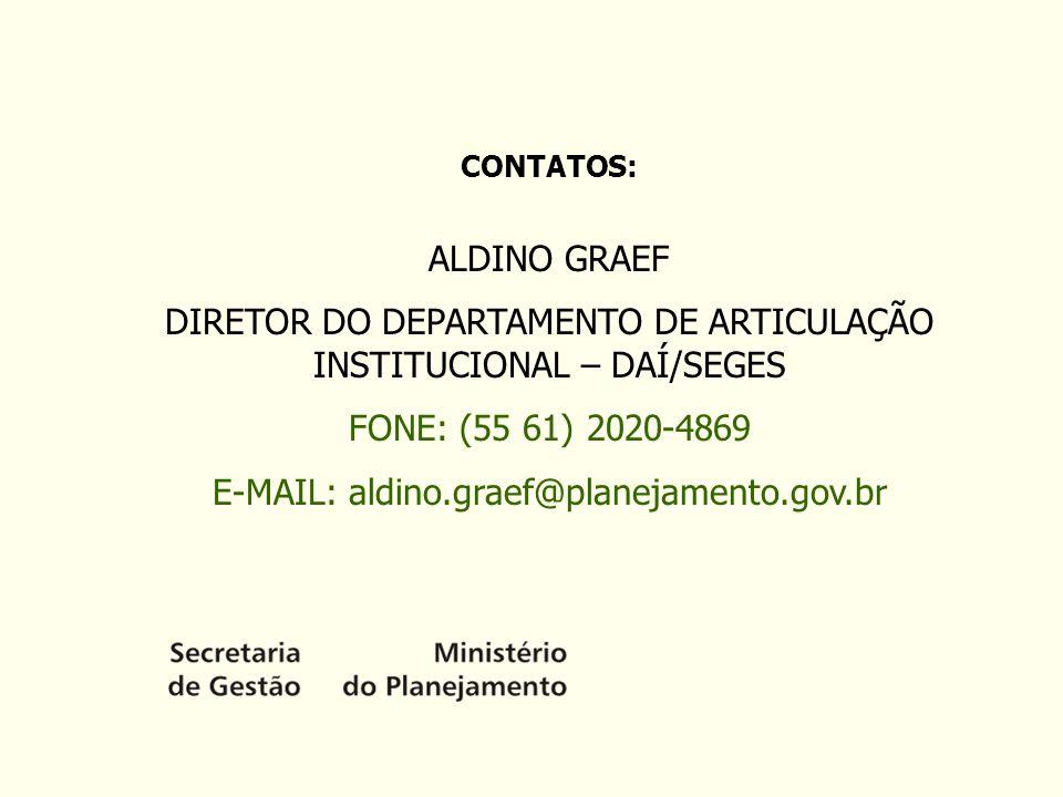 CONTATOS: ALDINO GRAEF DIRETOR DO DEPARTAMENTO DE ARTICULAÇÃO INSTITUCIONAL – DAÍ/SEGES FONE: (55 61) 2020-4869 E-MAIL: aldino.graef@planejamento.gov.
