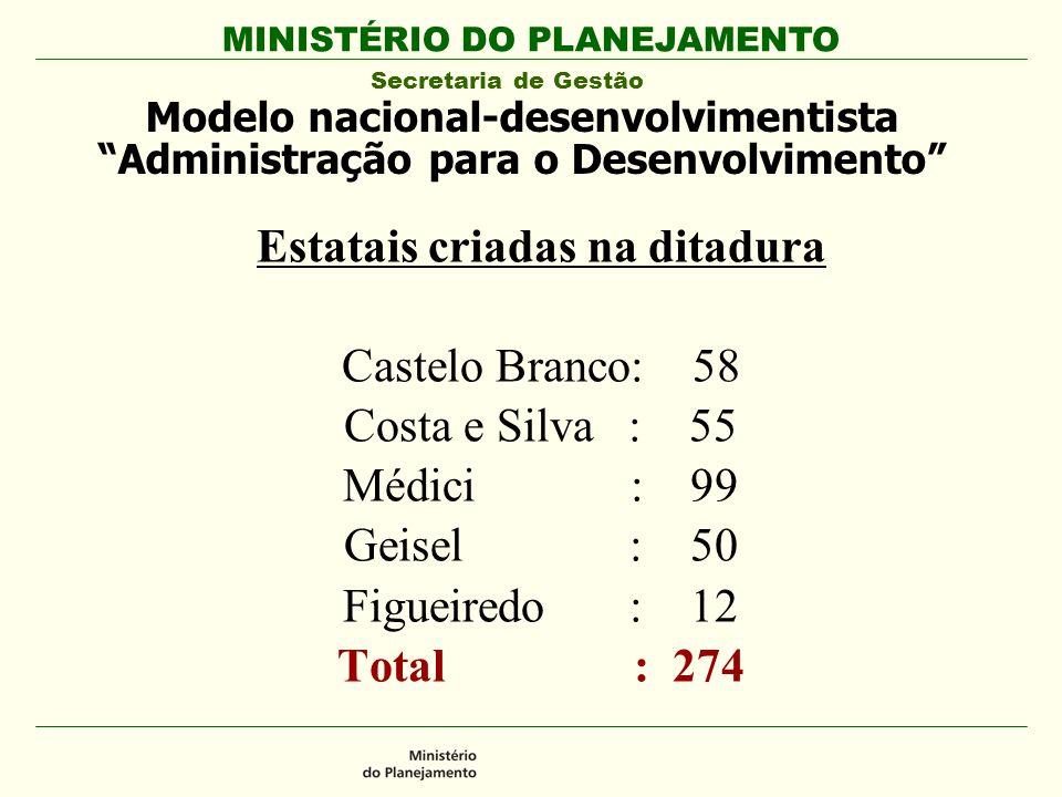 MINISTÉRIO DO PLANEJAMENTO Secretaria de Gestão Modelo nacional-desenvolvimentista Administração para o Desenvolvimento Estatais criadas na ditadura C