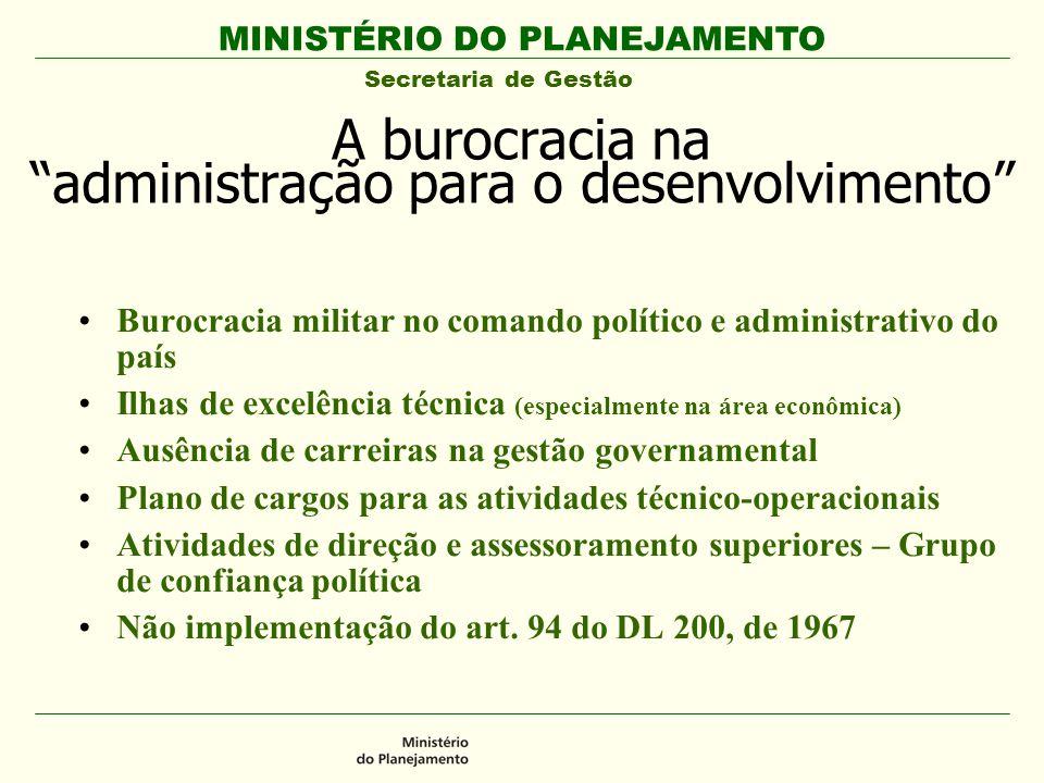 MINISTÉRIO DO PLANEJAMENTO Secretaria de Gestão A burocracia na administração para o desenvolvimento Burocracia militar no comando político e administ