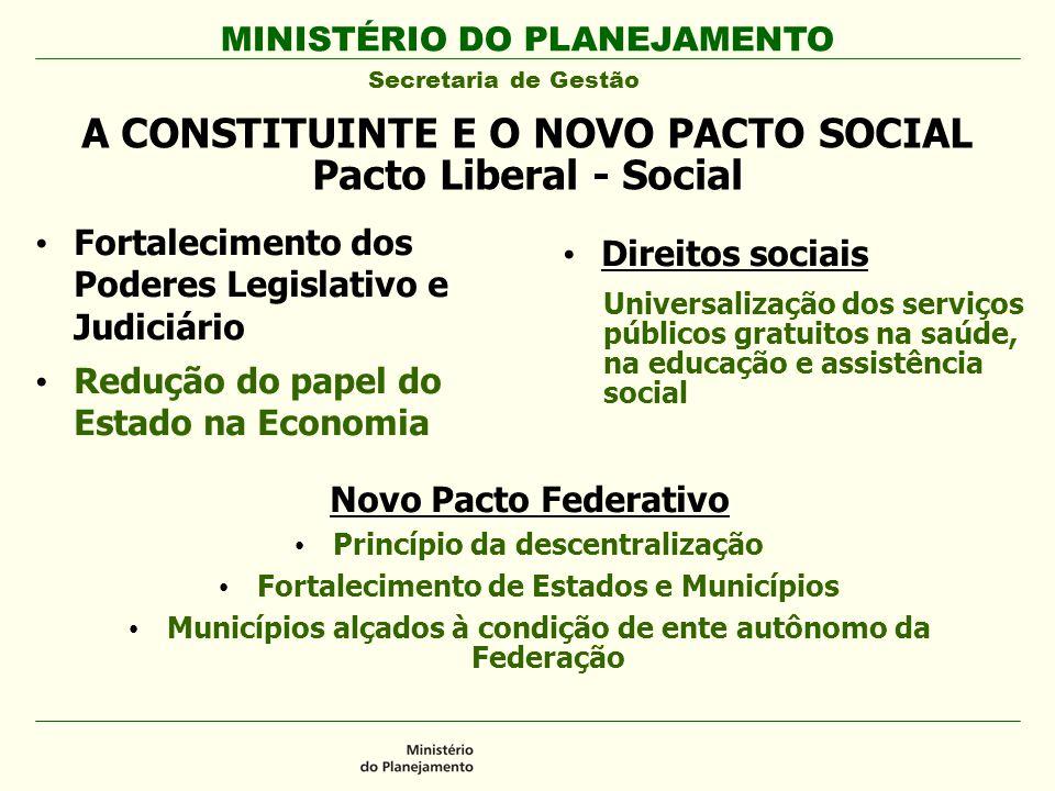 MINISTÉRIO DO PLANEJAMENTO Secretaria de Gestão A CONSTITUINTE E O NOVO PACTO SOCIAL Pacto Liberal - Social Fortalecimento dos Poderes Legislativo e J
